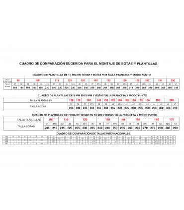 RISPORT GIADA+STD SKATES ION+ELECTA
