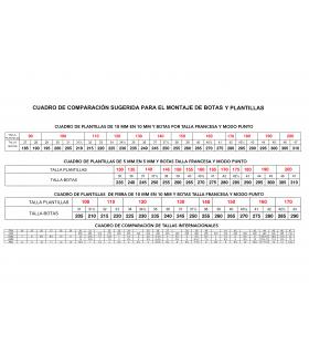 EDEA RONDO+STD SKATES MASTER B-1+IMPACT