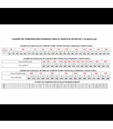 EDEA TEMPO+ROLL-LINE VARIANT-MAGNUM